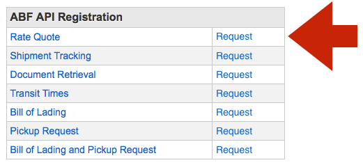 abf-request-api-id